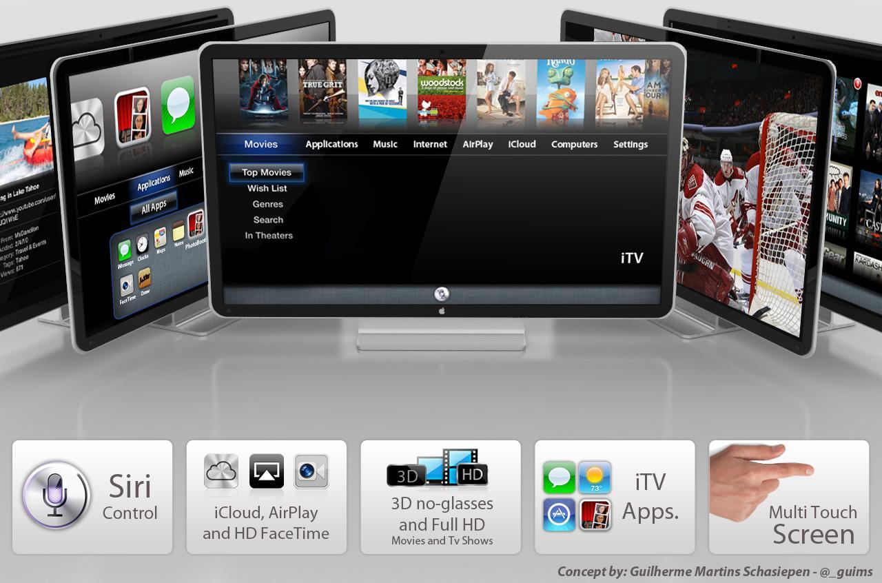 Top Tech Gadgets of 2013 - Apple TV