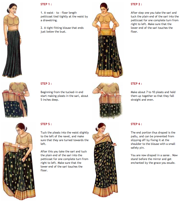 Sari Fashion Guide - How To Wear A Sari